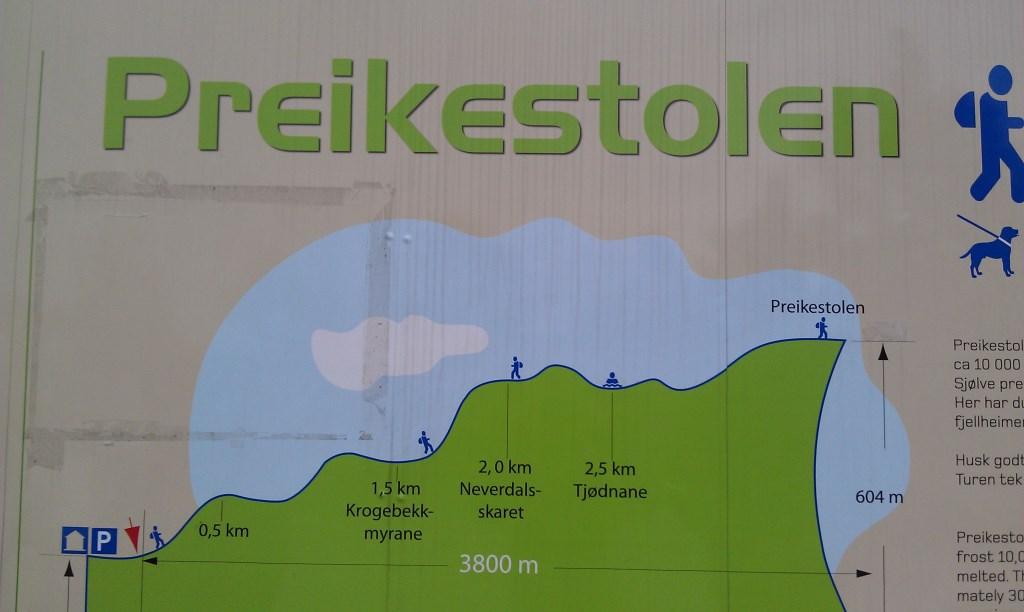 Die Karte gibt Auskunft über Weg und Höhenprofil der Wanderung auf den Preikestolen